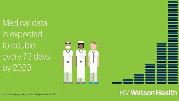5998_IBM Watson Health 5-2