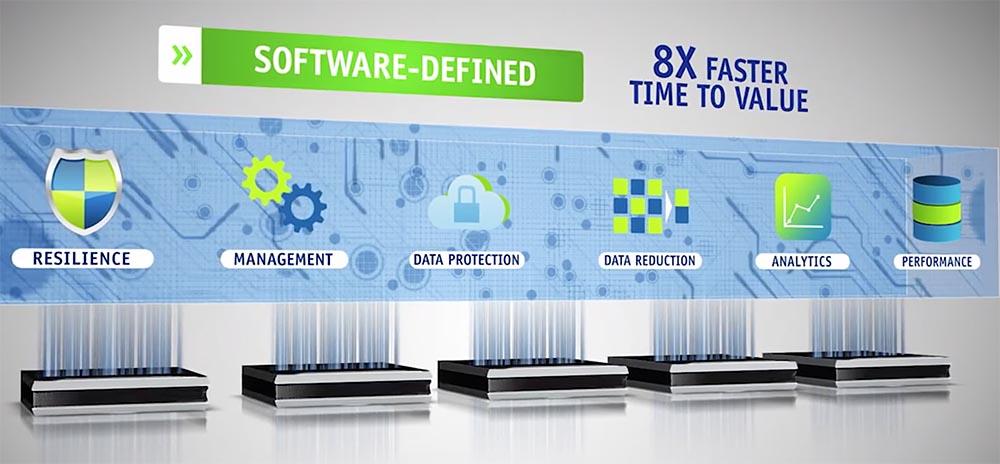 almacenamiento-definido-por-software
